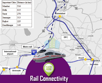 Rail Connectivity Dholera SIR