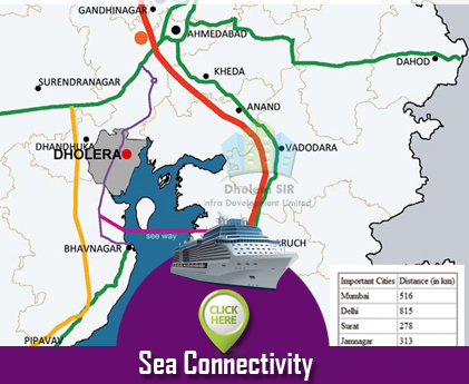 Sea Connectivity Dholera SIR