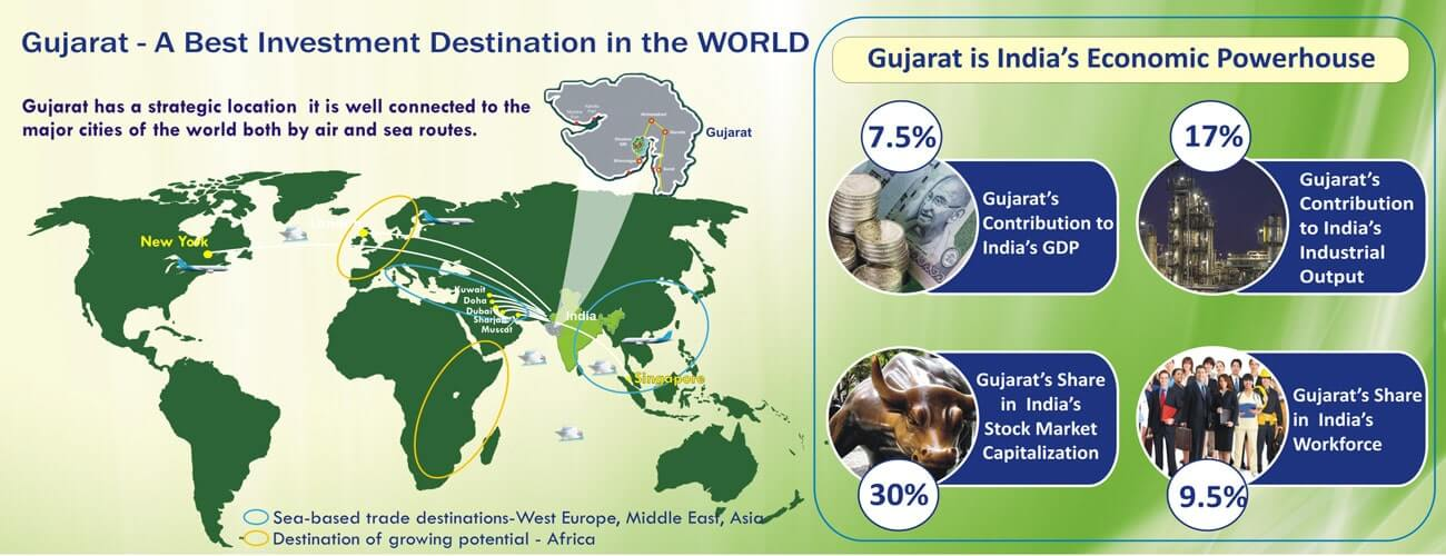 Dholera Special Investment Region Gujarat